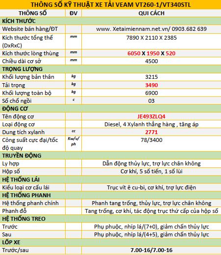 THÔNG SỐ KỸ THUẬT XE TẢI VEAM VT260-1-VT340STL